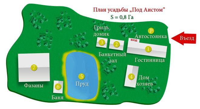 "План Усадьбы ""Под Аистом"""